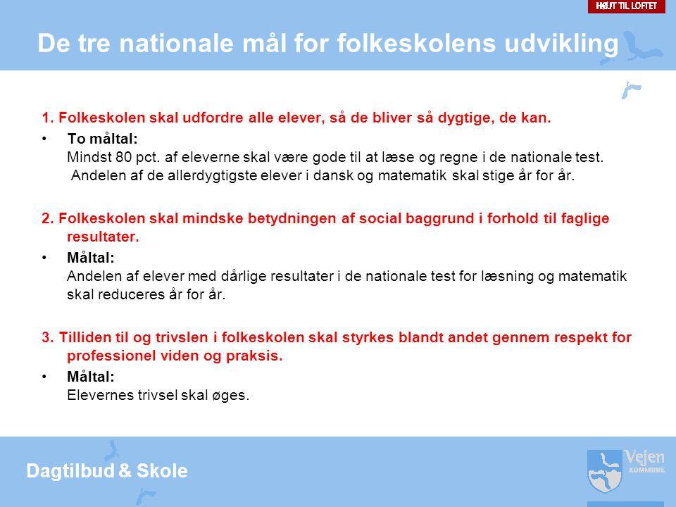 Dagtilbud & Skole De tre nationale mål for folkeskolens udvikling 1.