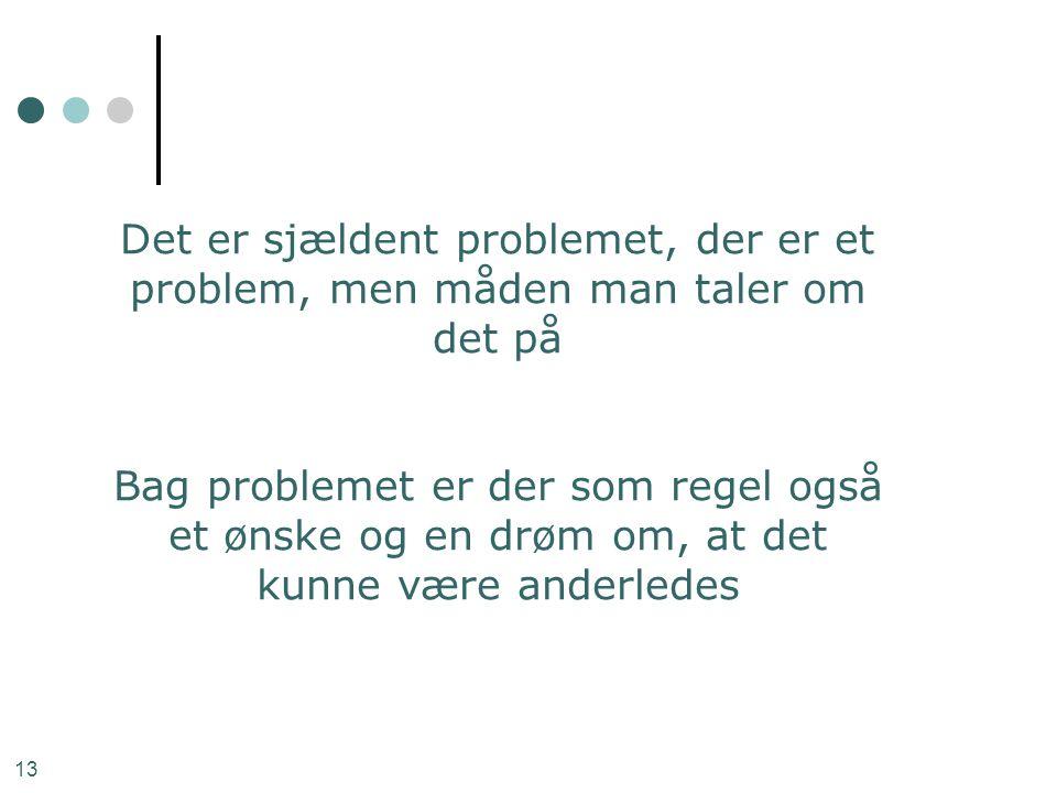 13 Det er sjældent problemet, der er et problem, men måden man taler om det på Bag problemet er der som regel også et ønske og en drøm om, at det kunn