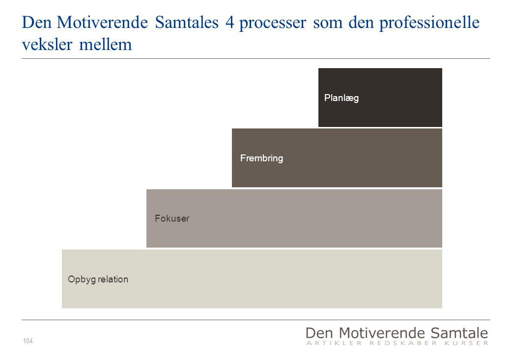 104 Den Motiverende Samtales 4 processer som den professionelle veksler mellem Planlæg Frembring Fokuser Opbyg relation
