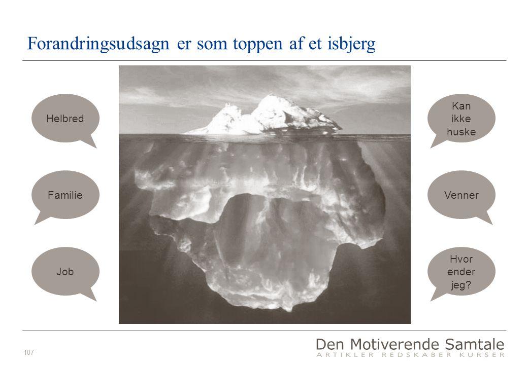 107 Forandringsudsagn er som toppen af et isbjerg Kan ikke huske Venner Hvor ender jeg.