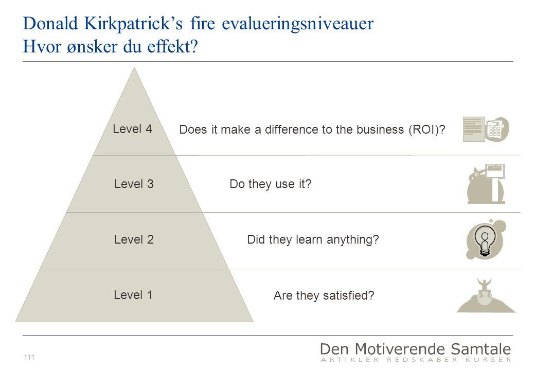 111 Donald Kirkpatrick's fire evalueringsniveauer Hvor ønsker du effekt.