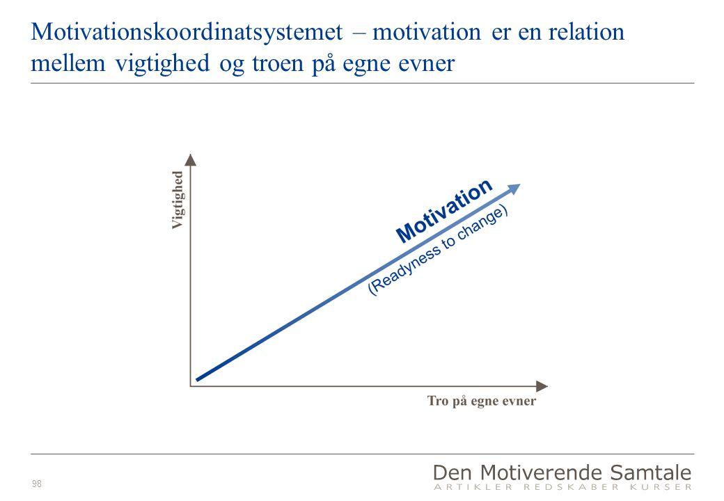 98 Motivationskoordinatsystemet – motivation er en relation mellem vigtighed og troen på egne evner