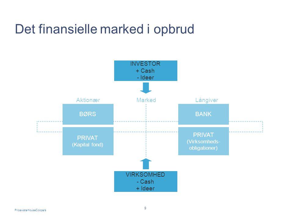PricewaterhouseCoopers Det finansielle marked i opbrud 9 AktionærLångiver INVESTOR + Cash - Ideer VIRKSOMHED - Cash + Ideer BANK PRIVAT (Virksomheds-