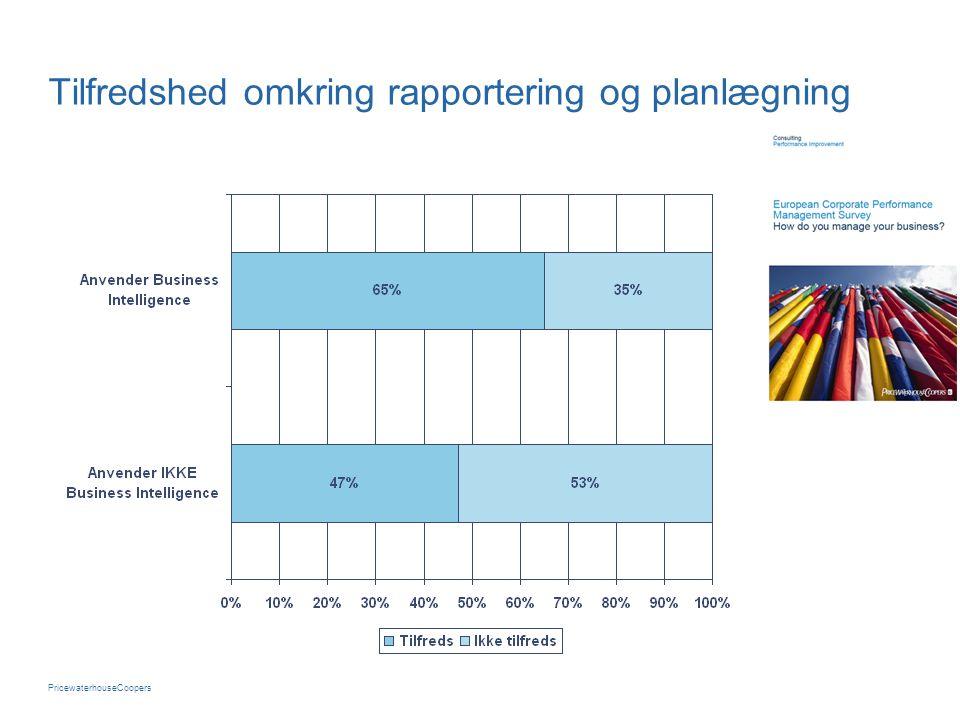 PricewaterhouseCoopers Tilfredshed omkring rapportering og planlægning