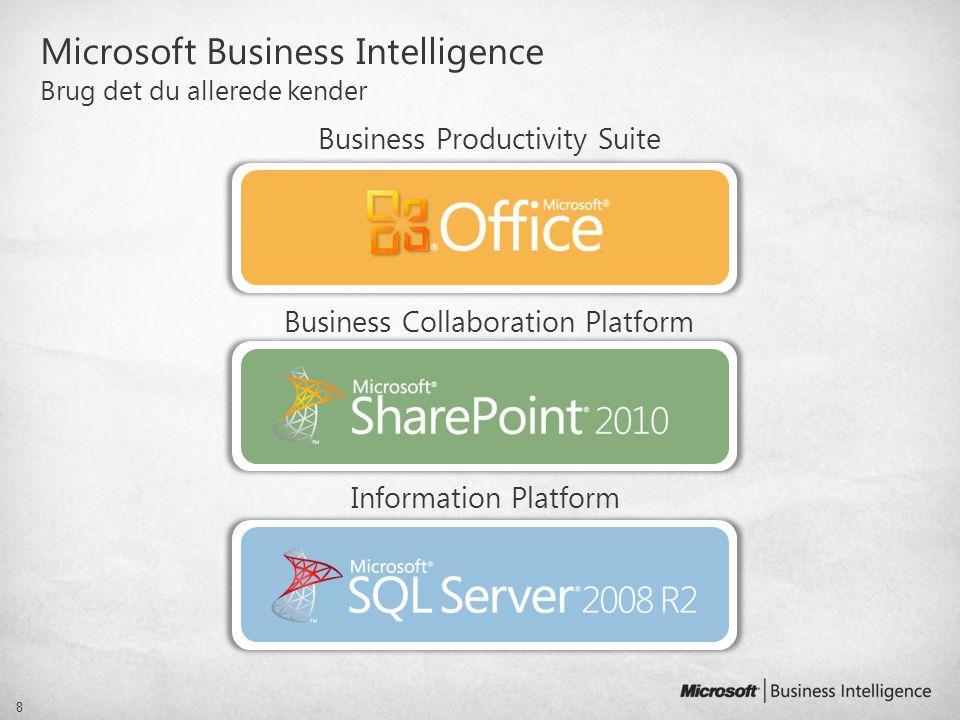 Microsoft Business Intelligence Brug det du allerede kender 8 Business Productivity Suite Business Collaboration Platform Information Platform