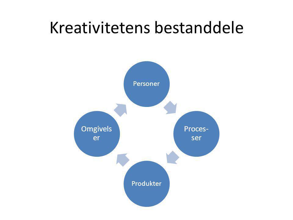 Kreativitetens bestanddele Personer Proces- ser Produkter Omgivels er