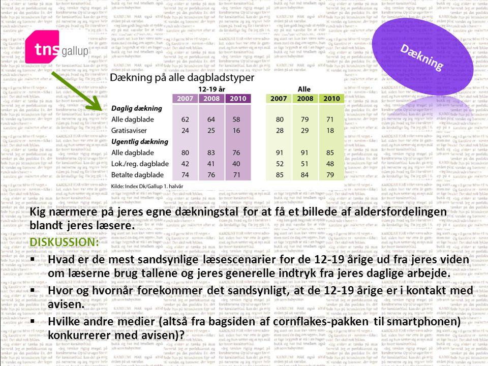 Resultaterne fra fokusgrupperne i undersøgelsen viste, at de avislæsende unge kan typificeres ud fra koordinatsystemet ovenfor.
