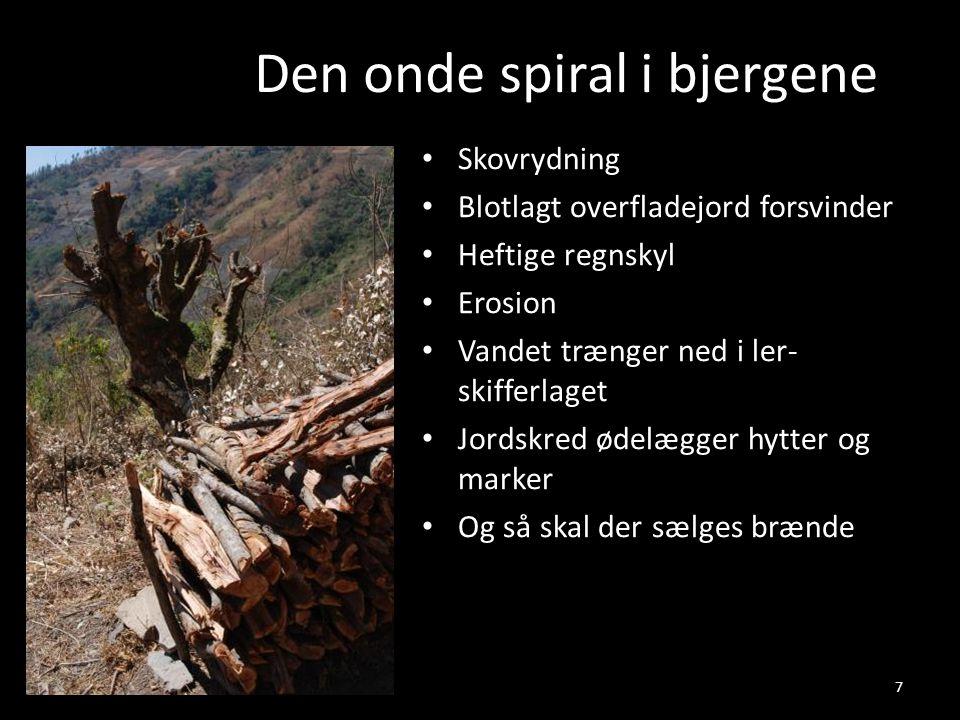 Den onde spiral i bjergene • Skovrydning • Blotlagt overfladejord forsvinder • Heftige regnskyl • Erosion • Vandet trænger ned i ler- skifferlaget • J
