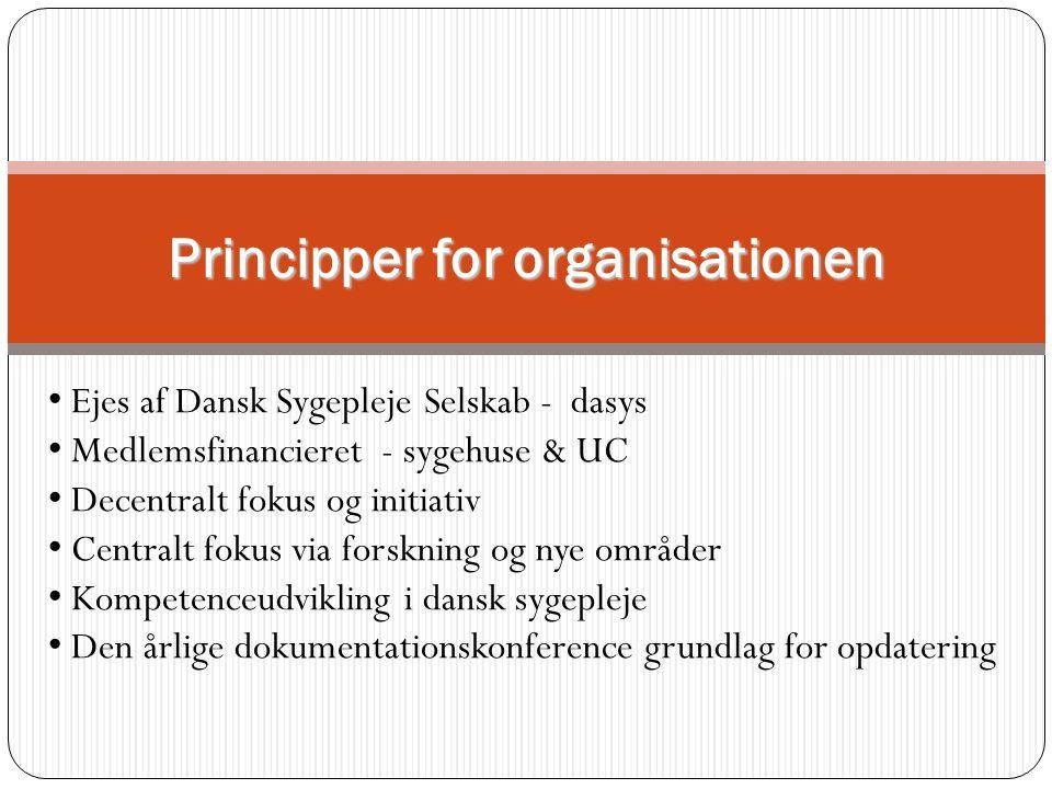 Principper for organisationen • Ejes af Dansk Sygepleje Selskab - dasys • Medlemsfinancieret - sygehuse & UC • Decentralt fokus og initiativ • Central