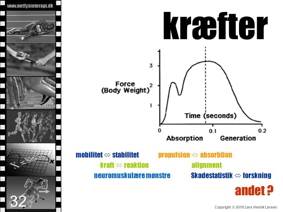 www.netfysioterapi.dk Copyright © 2010 Lars Henrik Larsen kræfter mobilitet  stabilitet propulsion  absorbtion kraft  reaktion alignment neuromusku