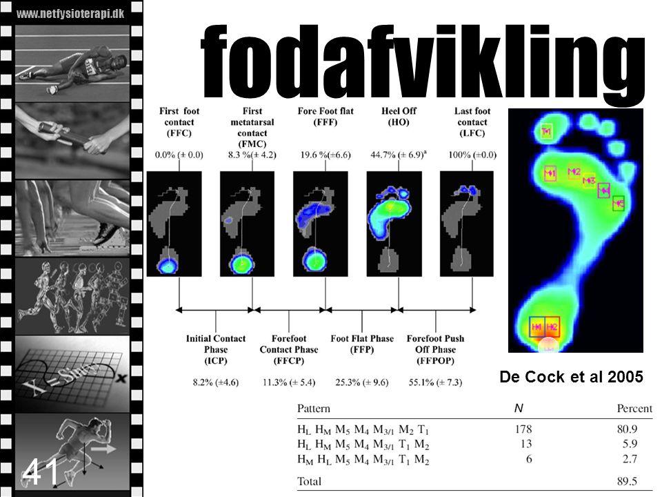 www.netfysioterapi.dk Copyright © 2010 Lars Henrik Larsen fodafvikling De Cock et al 2005 41