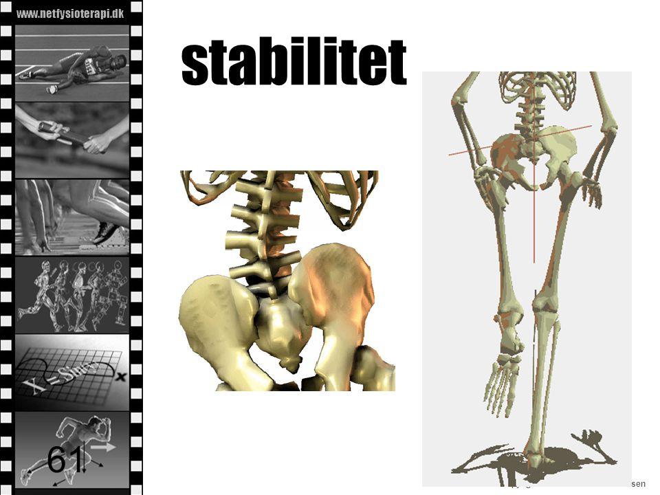 www.netfysioterapi.dk Copyright © 2010 Lars Henrik Larsen stabilitet 61