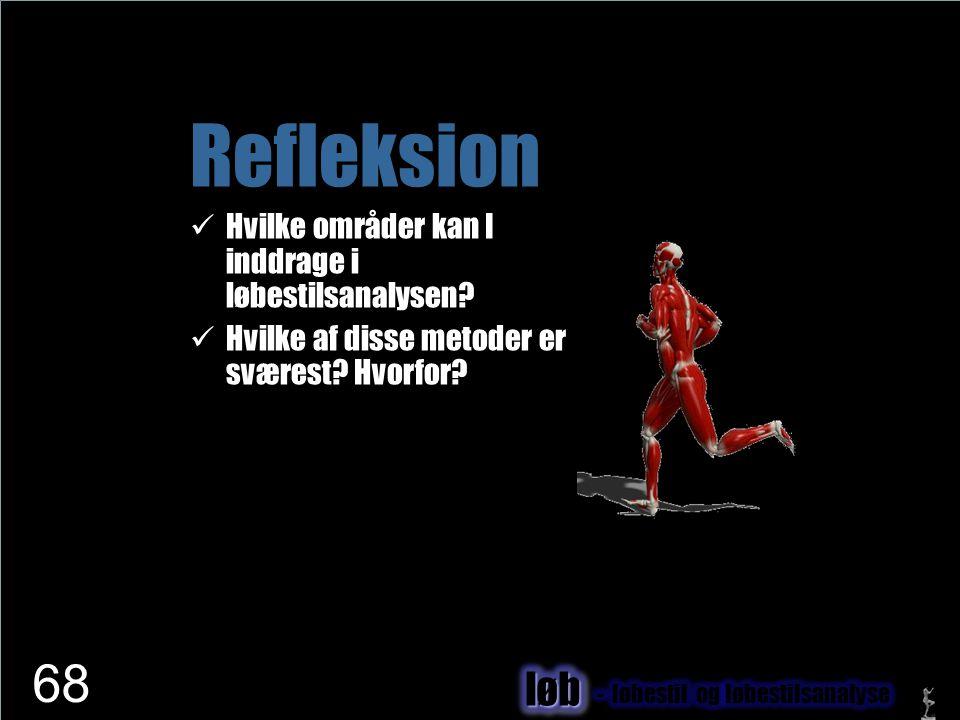 www.netfysioterapi.dk Copyright © 2010 Lars Henrik Larsen Refleksion  Hvilke områder kan I inddrage i løbestilsanalysen?  Hvilke af disse metoder er