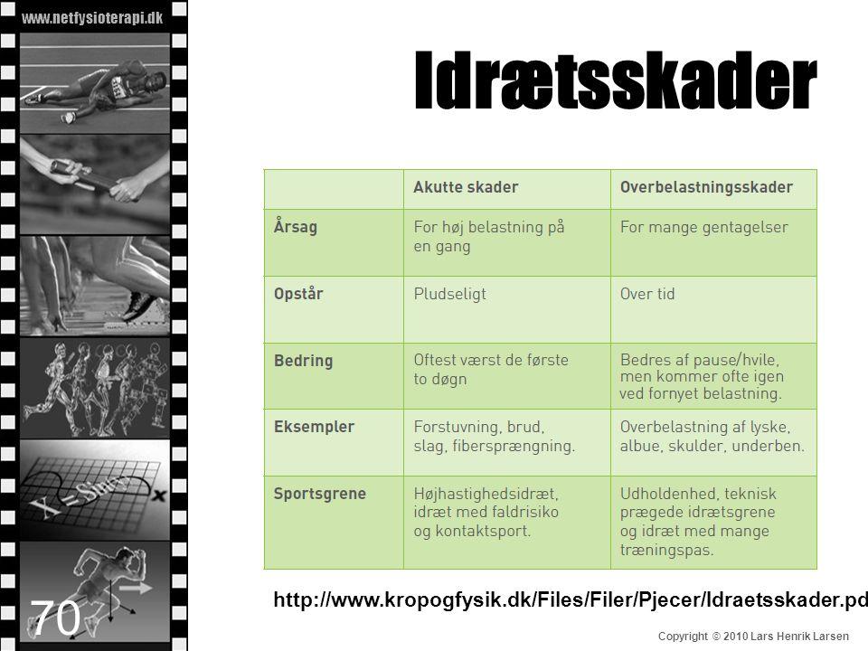 www.netfysioterapi.dk Copyright © 2010 Lars Henrik Larsen Idrætsskader http://www.kropogfysik.dk/Files/Filer/Pjecer/Idraetsskader.pdf 70