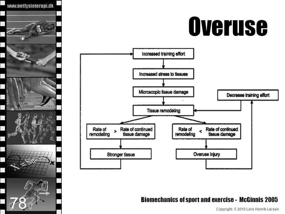 www.netfysioterapi.dk Copyright © 2010 Lars Henrik Larsen Overuse Biomechanics of sport and exercise - McGinnis 2005 78