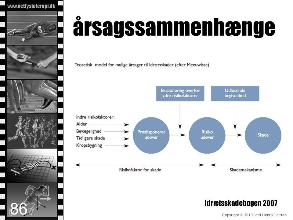 www.netfysioterapi.dk Copyright © 2010 Lars Henrik Larsen årsagssammenhænge Idrætsskadebogen 2007 86