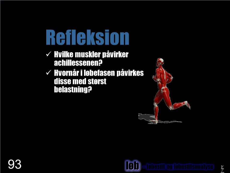 www.netfysioterapi.dk Copyright © 2010 Lars Henrik Larsen Refleksion  Hvilke muskler påvirker achillessenen?  Hvornår i løbefasen påvirkes disse med