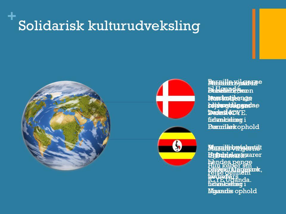 + Solidarisk kulturudveksling Pernille vil gerne til Uganda.