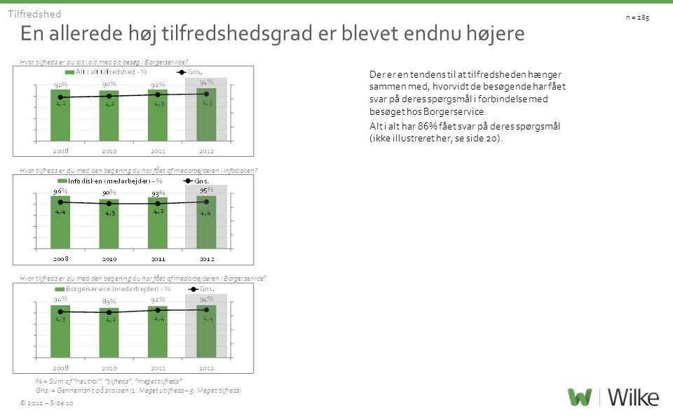 """© 2012 – Side 10 En allerede høj tilfredshedsgrad er blevet endnu højere Tilfredshed % = Sum af """"neutral"""", """"tilfreds"""", """"meget tilfreds"""" Gns. = Gennems"""