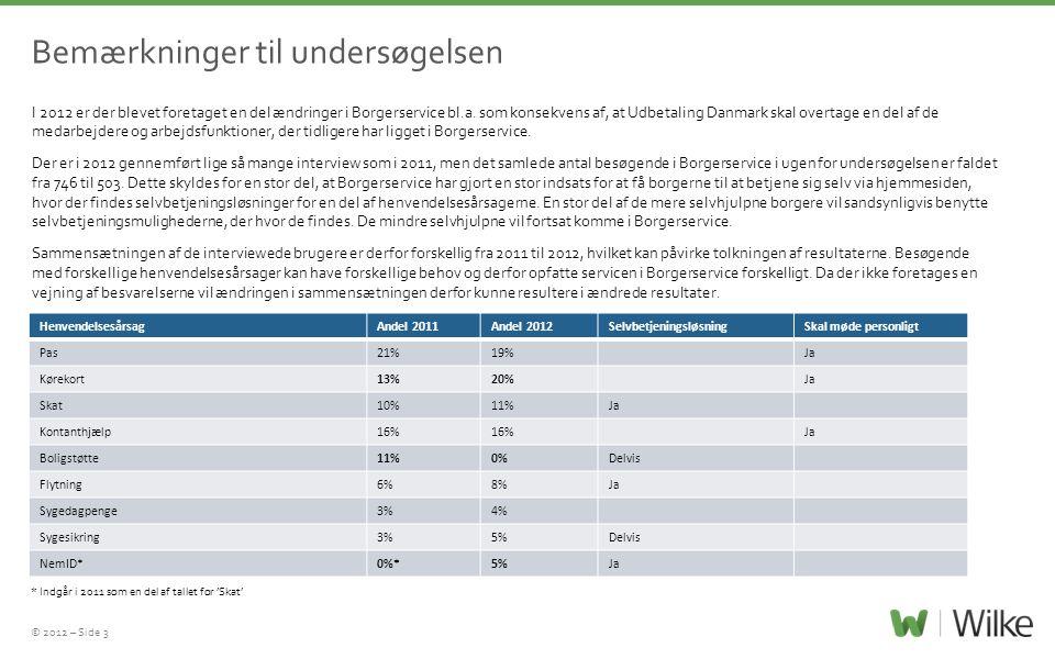 © 2012 – Side 3 Bemærkninger til undersøgelsen I 2012 er der blevet foretaget en del ændringer i Borgerservice bl.a. som konsekvens af, at Udbetaling