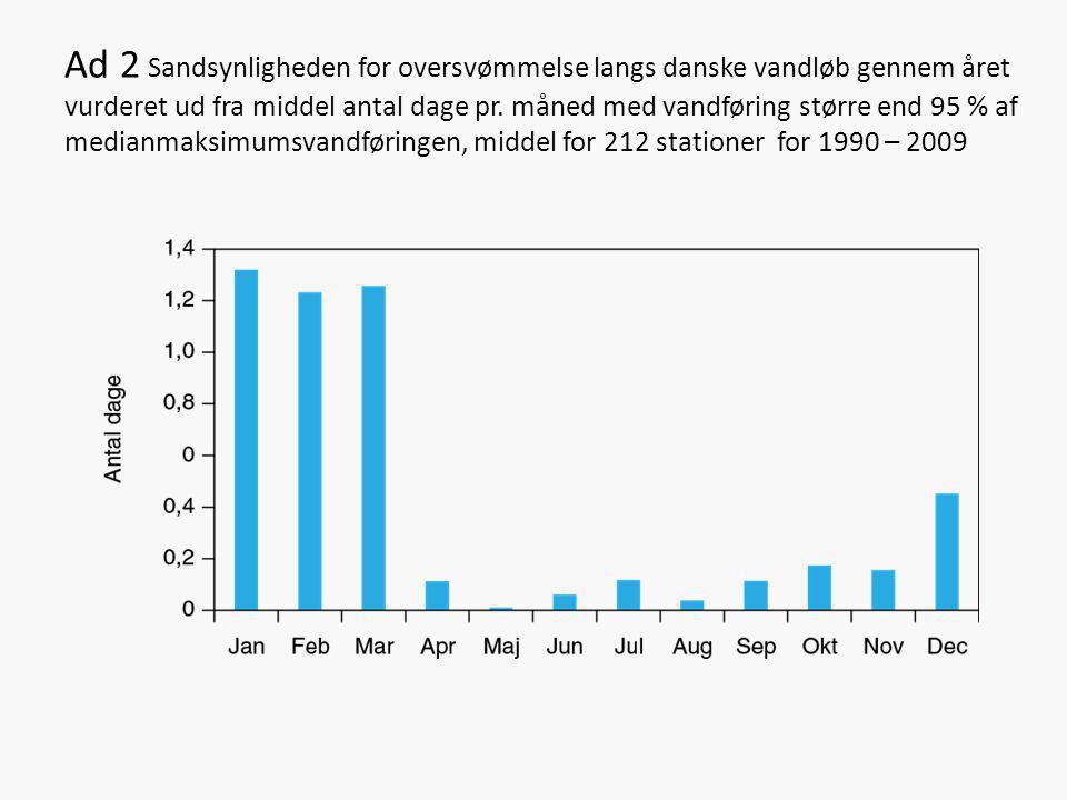 Ad 2 Sandsynligheden for oversvømmelse langs danske vandløb gennem året vurderet ud fra middel antal dage pr. måned med vandføring større end 95 % af
