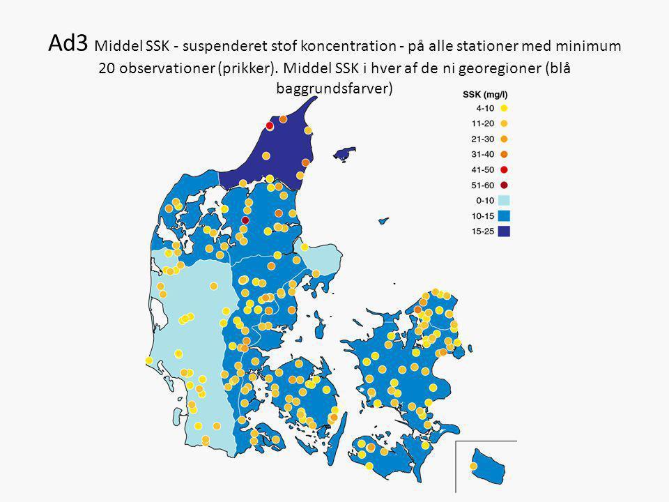 Ad3 Middel SSK - suspenderet stof koncentration - på alle stationer med minimum 20 observationer (prikker). Middel SSK i hver af de ni georegioner (bl