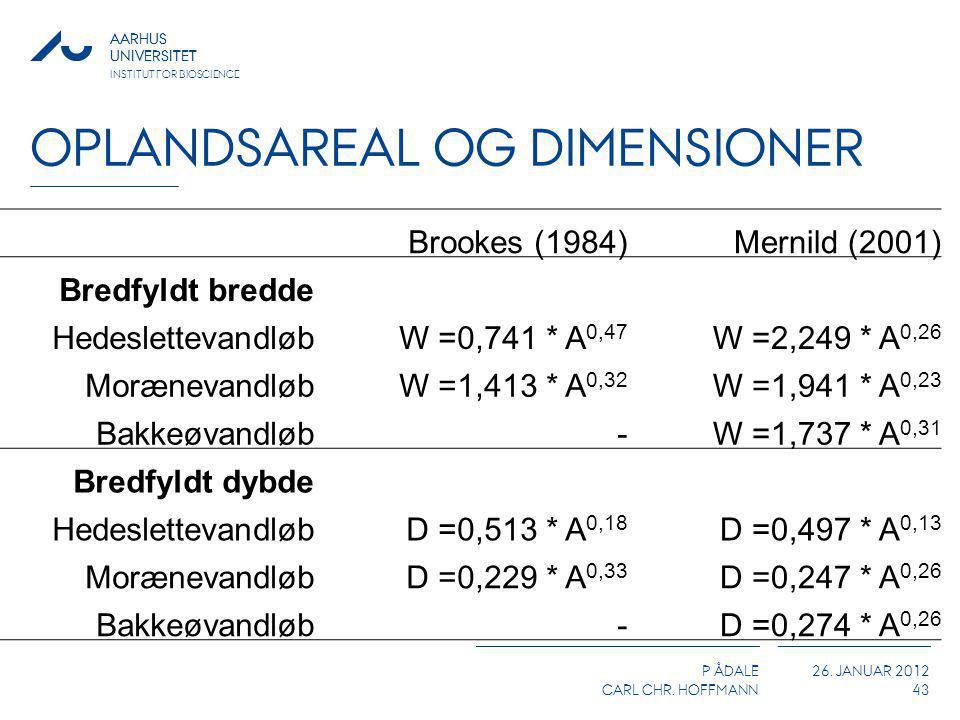 AARHUS UNIVERSITET P ÅDALE CARL CHR. HOFFMANN 26. JANUAR 2012 AARHUS UNIVERSITET INSTITUT FOR BIOSCIENCE OPLANDSAREAL OG DIMENSIONER 43 Brookes (1984)