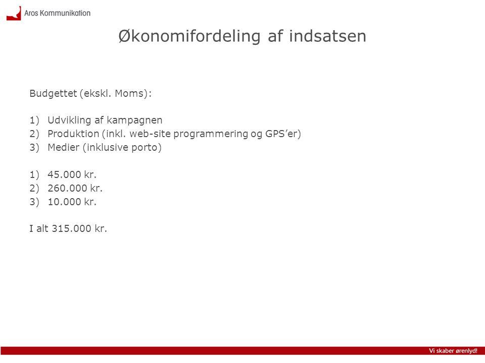 Økonomifordeling af indsatsen Budgettet (ekskl. Moms): 1)Udvikling af kampagnen 2)Produktion (inkl. web-site programmering og GPS'er) 3)Medier (inklus