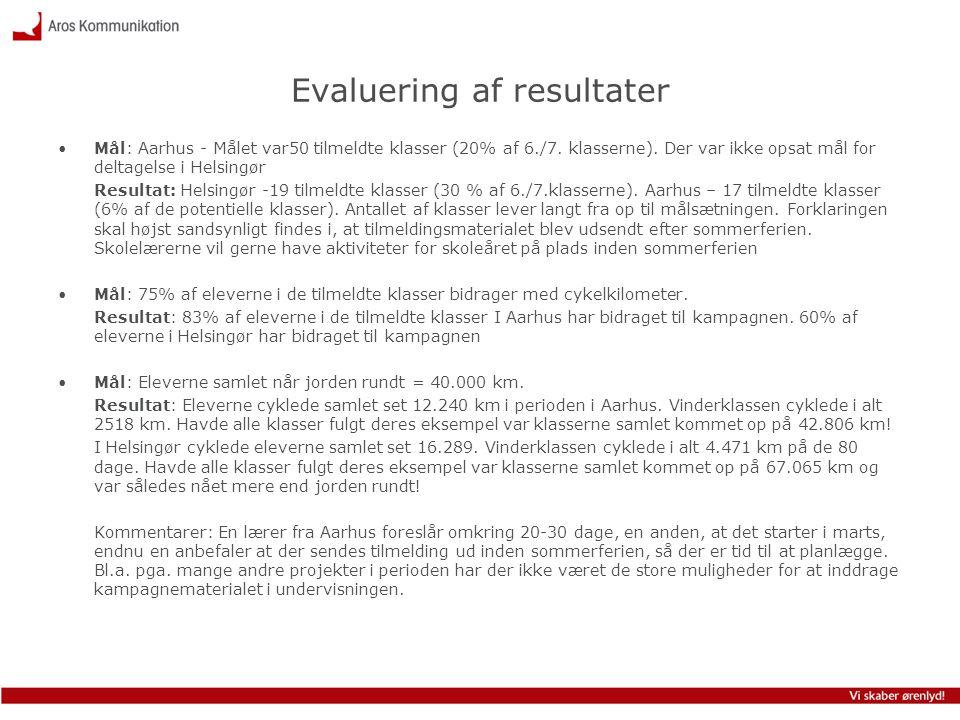 Evaluering af resultater •Mål: Aarhus - Målet var50 tilmeldte klasser (20% af 6./7. klasserne). Der var ikke opsat mål for deltagelse i Helsingør Resu