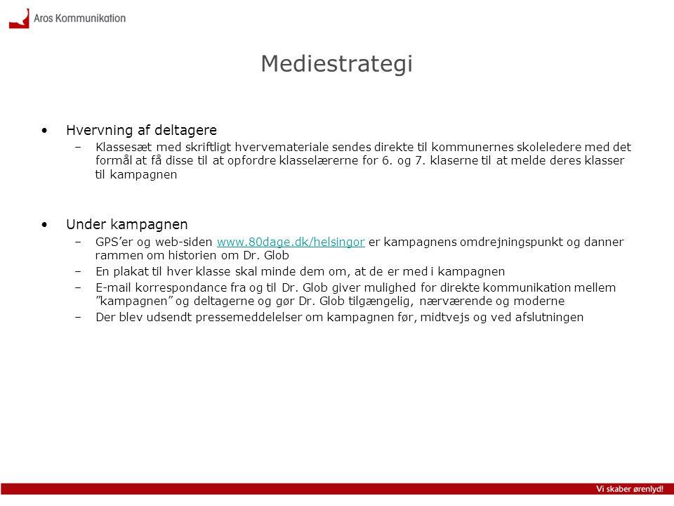 Kreativt koncept •Den positive cykeloplevelse bliver underbygget af et virtuelt univers på www.80dage.dk/helsingor, hvor eleverne sammen med Dr.