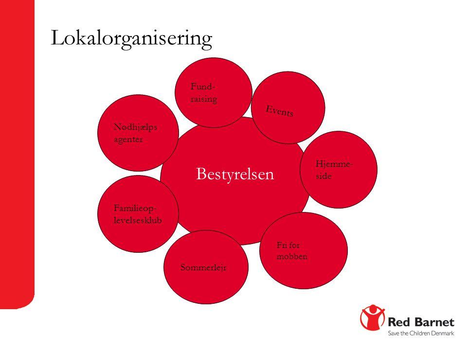Lokalorganisering Bestyrelsen Nødhjælps agenter Events Fri for mobberi Sommerlejr Hjemme- side Fund- raising Familieop- levelsesklub