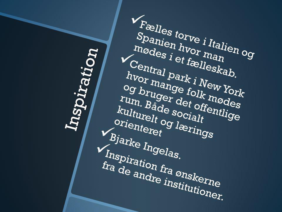 Inspiration   Fælles torve i Italien og Spanien hvor man mødes i et fælleskab.   Central park i New York hvor mange folk mødes og bruger det offen