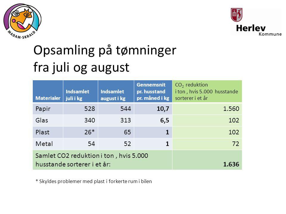 Materialer Indsamlet juli i kg Indsamlet august i kg Gennemsnit pr. husstand pr. måned i kg CO 2 reduktion i ton, hvis 5.000 husstande sorterer i et å