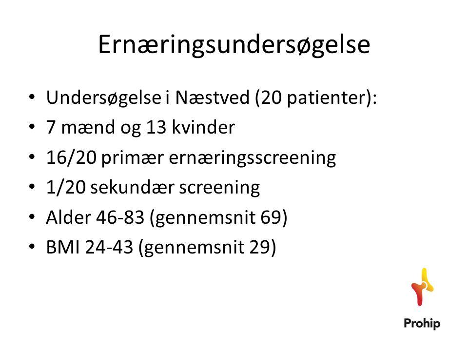 Ernæringsundersøgelse • Undersøgelse i Næstved (20 patienter): • 7 mænd og 13 kvinder • 16/20 primær ernæringsscreening • 1/20 sekundær screening • Al