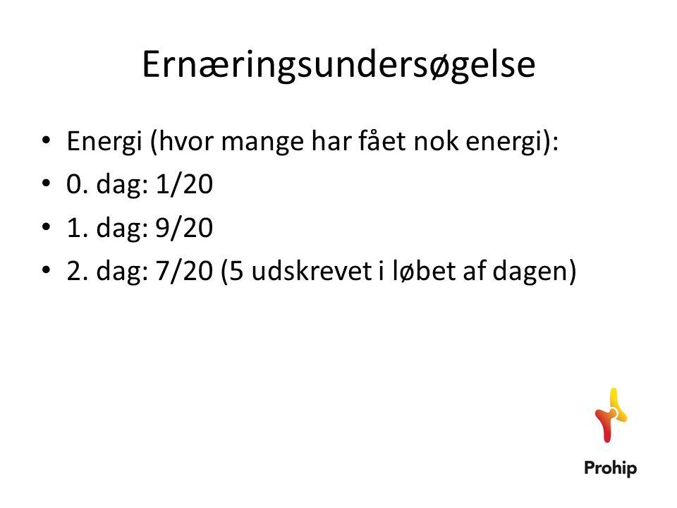 Ernæringsundersøgelse • Energi (hvor mange har fået nok energi): • 0. dag: 1/20 • 1. dag: 9/20 • 2. dag: 7/20 (5 udskrevet i løbet af dagen)