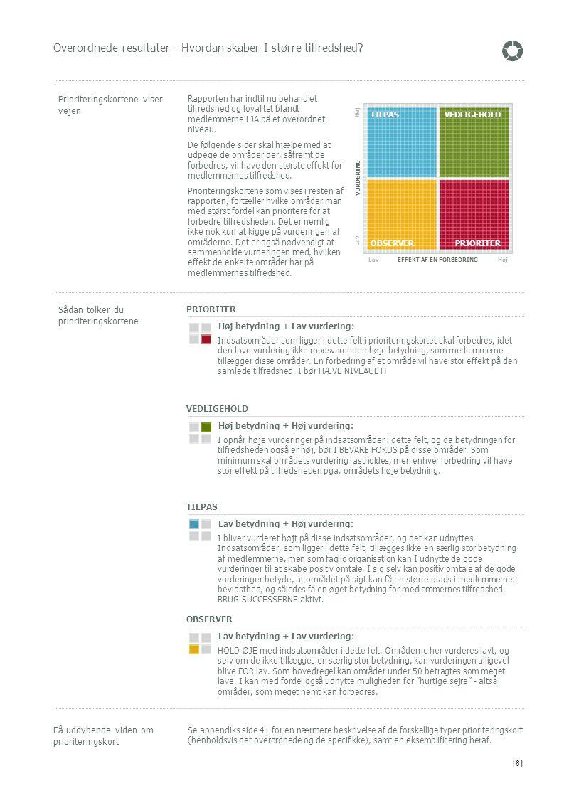 Overordnede resultater - Hvordan skaber I større tilfredshed? Prioriteringskortene viser vejen Rapporten har indtil nu behandlet tilfredshed og loyali
