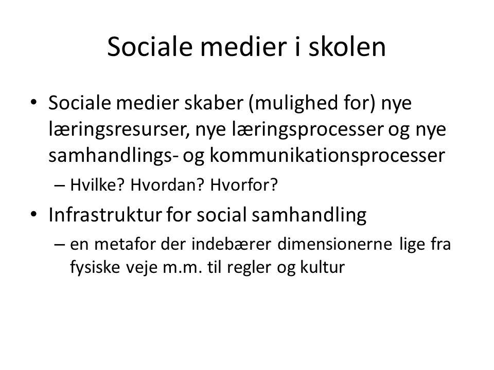 Sociale medier i skolen • Sociale medier skaber (mulighed for) nye læringsresurser, nye læringsprocesser og nye samhandlings- og kommunikationsprocess