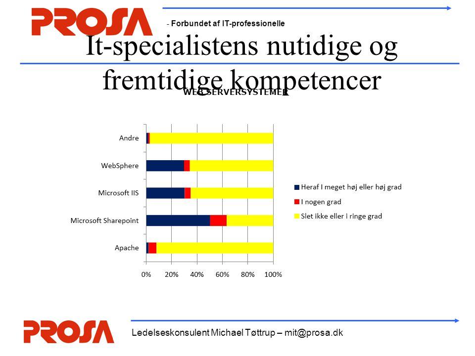 - Forbundet af IT-professionelle Ledelseskonsulent Michael Tøttrup – mit@prosa.dk It-specialistens nutidige og fremtidige kompetencer