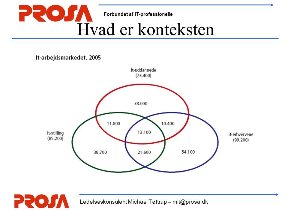 - Forbundet af IT-professionelle Ledelseskonsulent Michael Tøttrup – mit@prosa.dk Hvad er konteksten