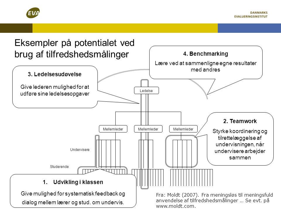 Ekstern kvalitetssikring og dokumentation RISIKO 1: OVERLOAD • Offentliggøre resultater • Resultatkontrakter • Tilsyn • Certificering • Akkreditering • Benchmarking • Ad hoc evalueringer • Auditeringer • Tilfredshedsmålinger • Nøgletal Kilde: Tilpasset fra Dirk Van Damme, OECD, key-note, INQAAHE 2011