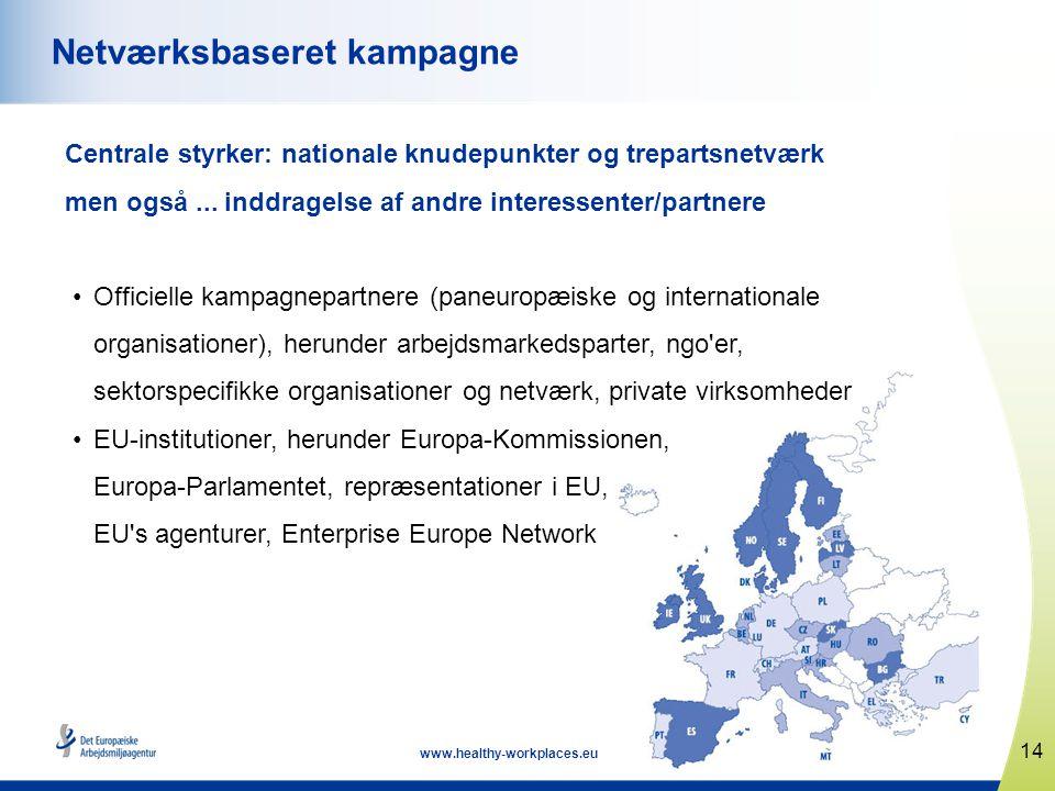 14 www.healthy-workplaces.eu Netværksbaseret kampagne Centrale styrker: nationale knudepunkter og trepartsnetværk men også... inddragelse af andre int