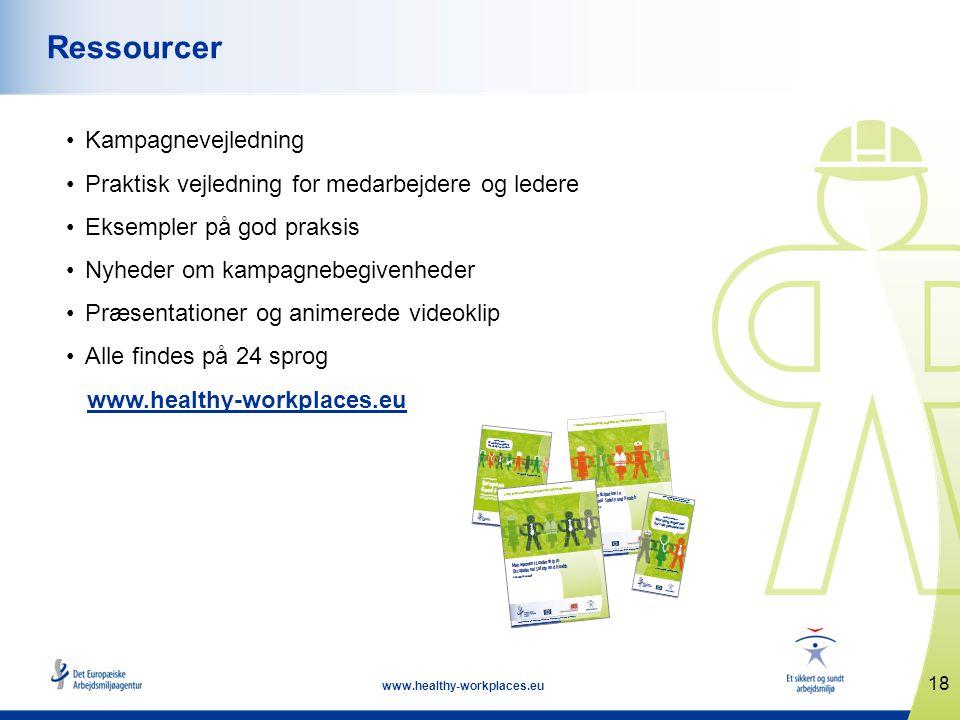 18 www.healthy-workplaces.eu Ressourcer •Kampagnevejledning •Praktisk vejledning for medarbejdere og ledere •Eksempler på god praksis •Nyheder om kamp