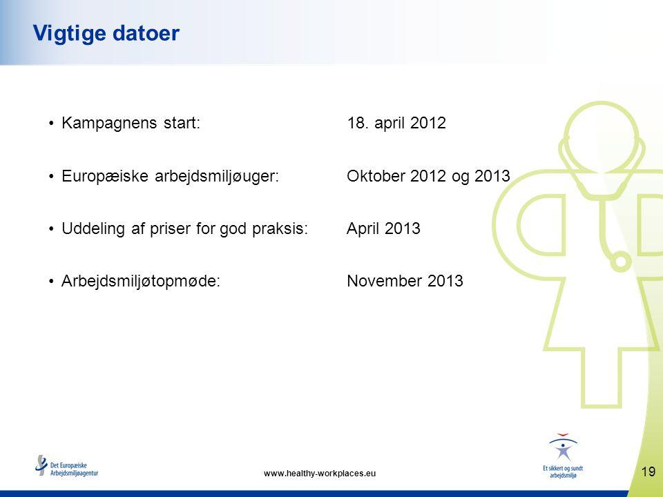 •Kampagnens start:18. april 2012 •Europæiske arbejdsmiljøuger: Oktober 2012 og 2013 •Uddeling af priser for god praksis: April 2013 •Arbejdsmiljøtopmø