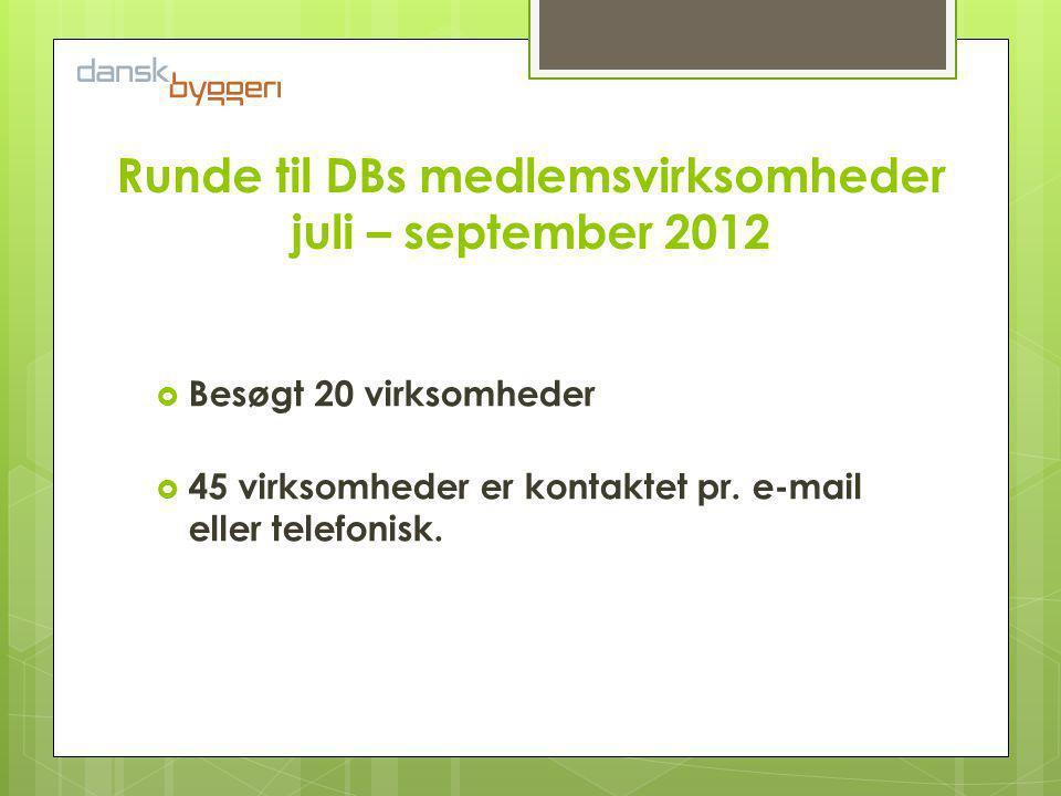 Runde til DBs medlemsvirksomheder juli – september 2012  Besøgt 20 virksomheder  45 virksomheder er kontaktet pr.