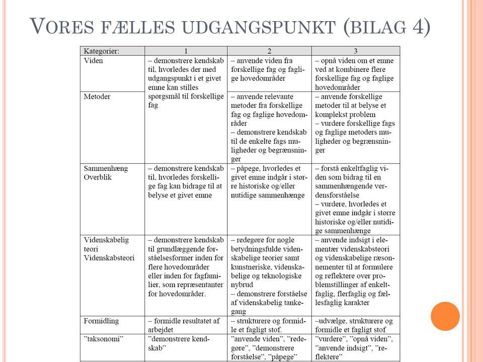 V ORES FÆLLES UDGANGSPUNKT ( BILAG 4)