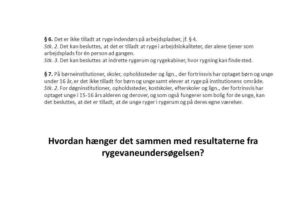 Regeringens plan Uddrag fra Et Danmark der står sammen (regeringsgrundlaget 2011): Der skal lægges større vægt på at forebygge sygdomme.
