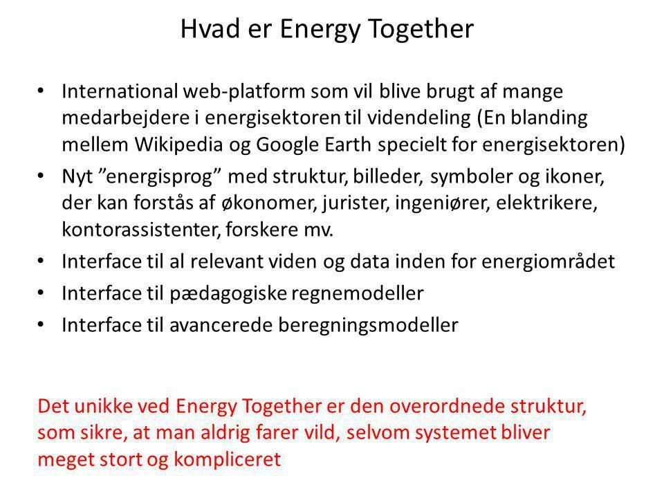 Hvad er Energy Together • International web-platform som vil blive brugt af mange medarbejdere i energisektoren til videndeling (En blanding mellem Wikipedia og Google Earth specielt for energisektoren) • Nyt energisprog med struktur, billeder, symboler og ikoner, der kan forstås af økonomer, jurister, ingeniører, elektrikere, kontorassistenter, forskere mv.