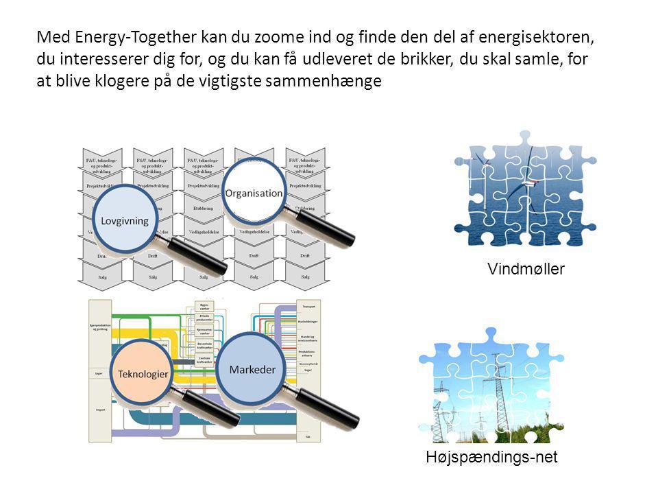Med Energy-Together kan du zoome ind og finde den del af energisektoren, du interesserer dig for, og du kan få udleveret de brikker, du skal samle, for at blive klogere på de vigtigste sammenhænge Vindmøller Højspændings-net