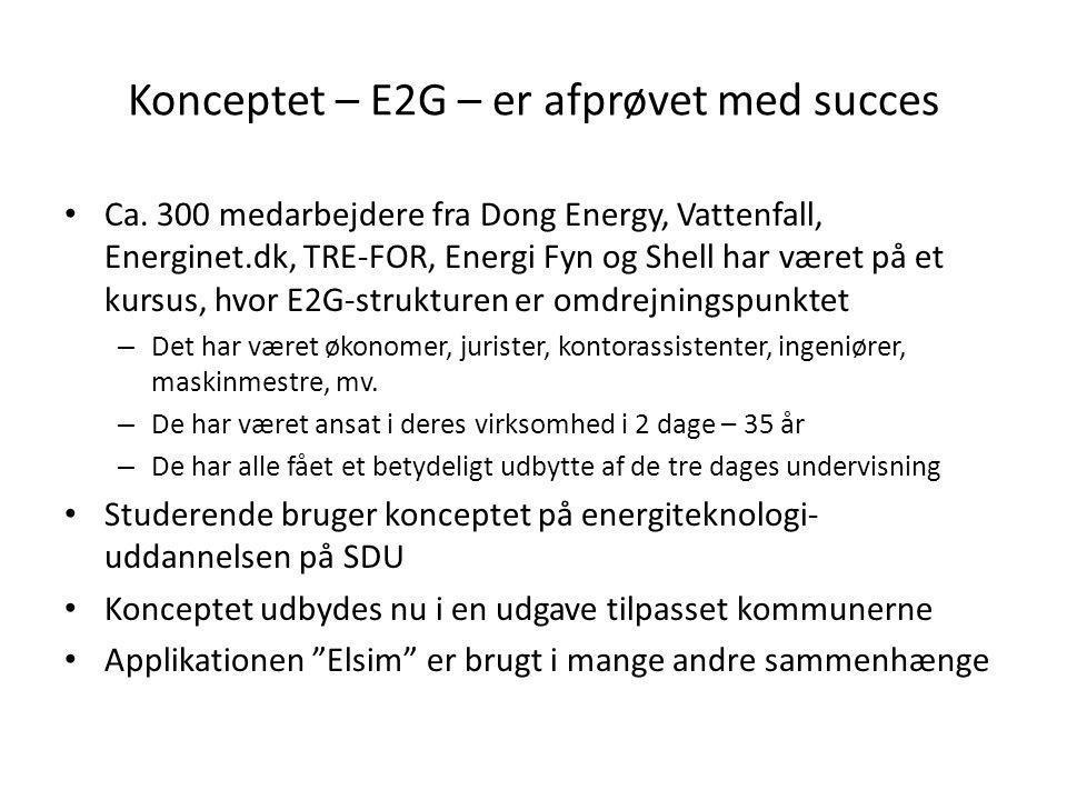Konceptet – E2G – er afprøvet med succes • Ca.