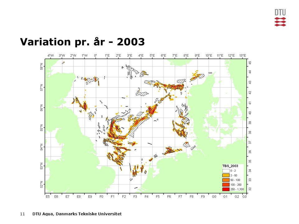 11DTU Aqua, Danmarks Tekniske Universitet Variation pr. år - 2003